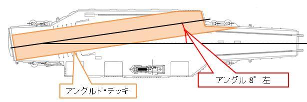 CV-59 Angled deck 615.JPG