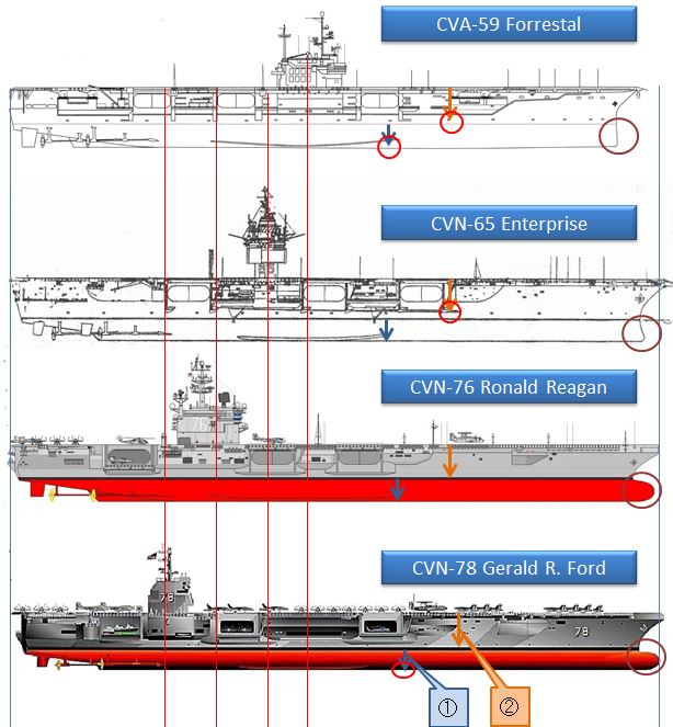 Compare CV-59 and Another ship side 614.JPG