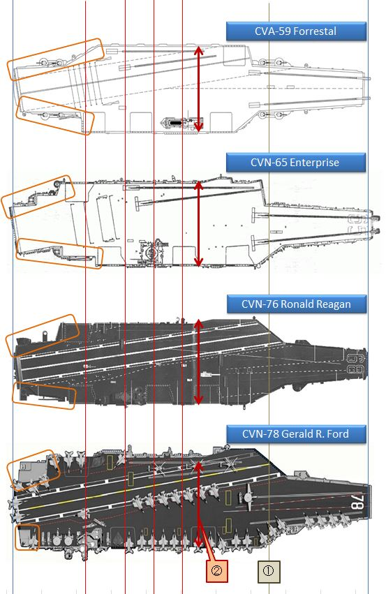 Compare CV-59 and Another ship top 553.JPG