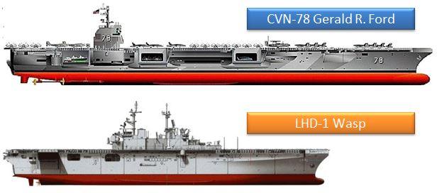 Compare side CVN-78 vs LHD-1 616.JPG