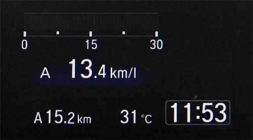 HONDA-JADE-RS-01-500-Consumption.jpg