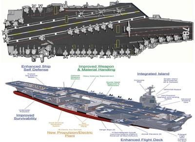 USS Gerald R. Ford CVN-78 400.jpg