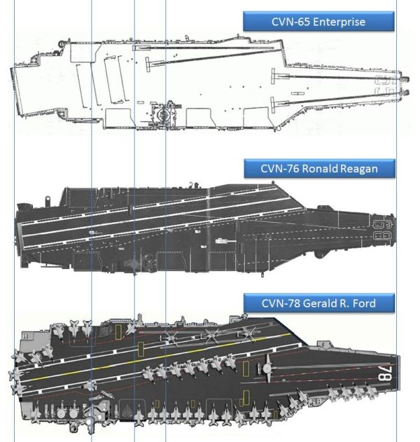 compare 3 ships top view 600.jpg
