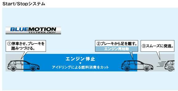 start stop system.JPG